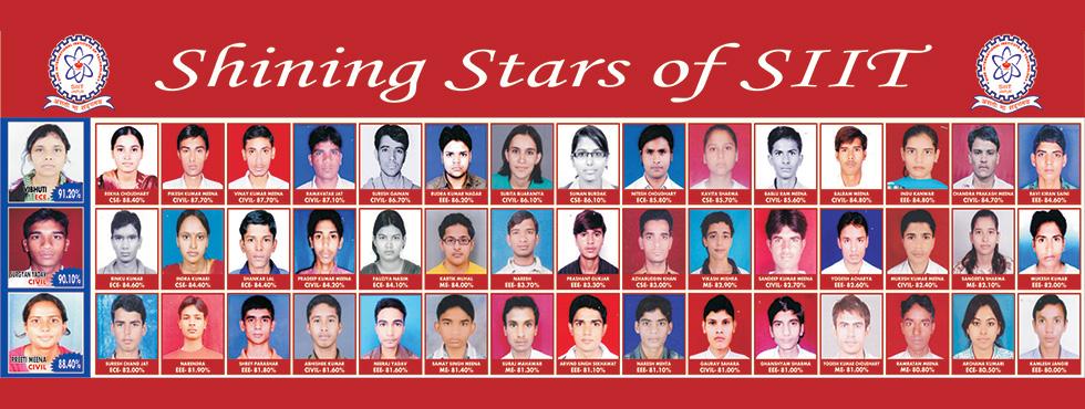 SIIT Jaipur - Best Engineering College